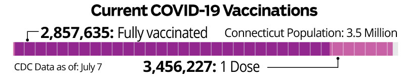 Daily Chart Vaccine